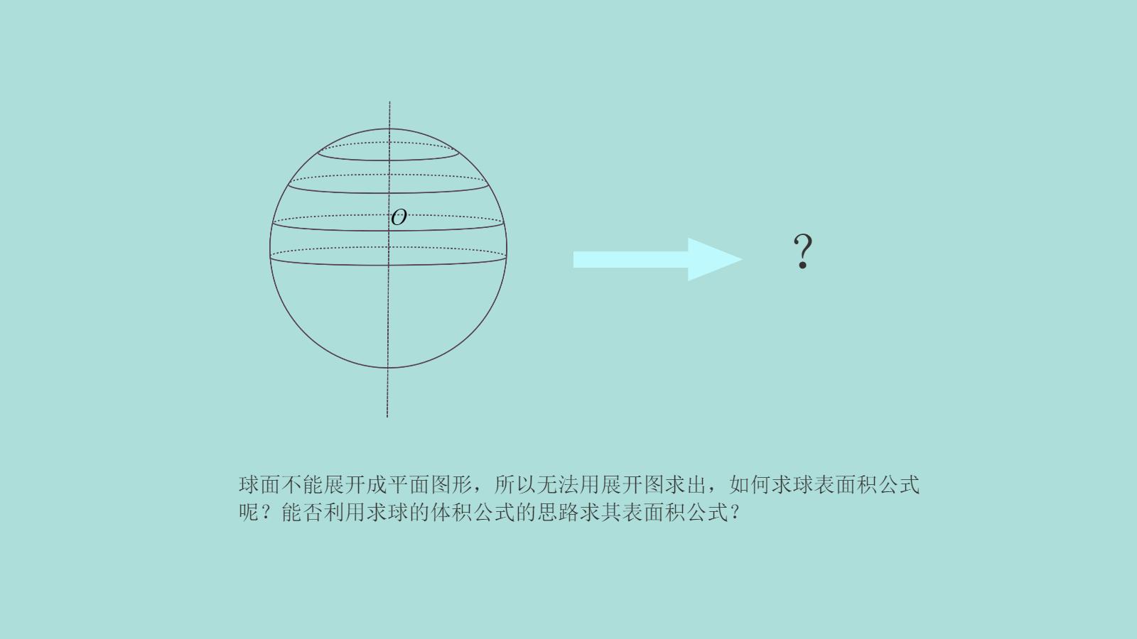 球的体积与其表面积_球的表面积与体积_火花学院
